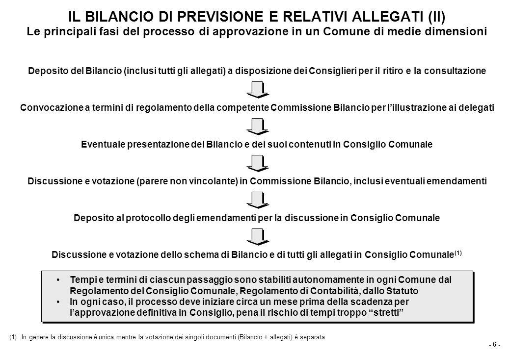 - 6 - IL BILANCIO DI PREVISIONE E RELATIVI ALLEGATI (II) Le principali fasi del processo di approvazione in un Comune di medie dimensioni Tempi e term