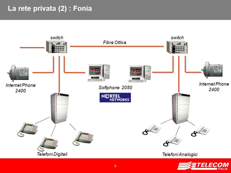 9 Alcuni servizi Applicazioni di Telesorveglianza e Sicurezza Videoconferenza e Lavoro collaborativo Gestione di una grande mole di dati relativi ai documenti V-LAN (Virtual Local Area Network) Unified Messaging Accesso ad Internet a velocità elevata......