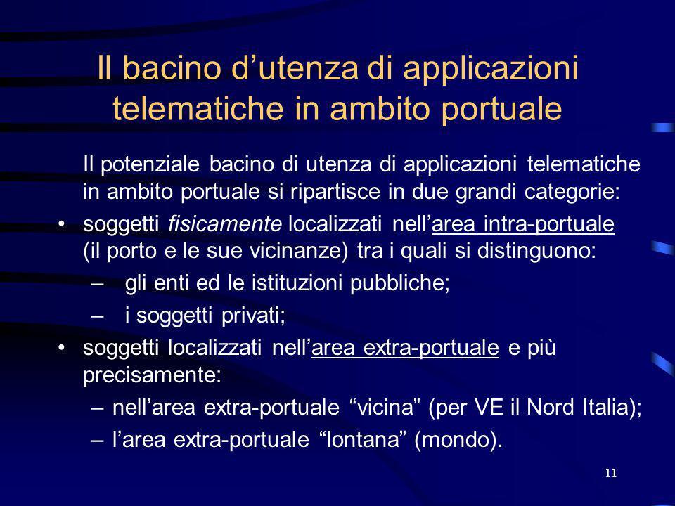 11 Il bacino d'utenza di applicazioni telematiche in ambito portuale Il potenziale bacino di utenza di applicazioni telematiche in ambito portuale si ripartisce in due grandi categorie: soggetti fisicamente localizzati nell'area intra-portuale (il porto e le sue vicinanze) tra i quali si distinguono: –gli enti ed le istituzioni pubbliche; – i soggetti privati; soggetti localizzati nell'area extra-portuale e più precisamente: –nell'area extra-portuale vicina (per VE il Nord Italia); –l'area extra-portuale lontana (mondo).