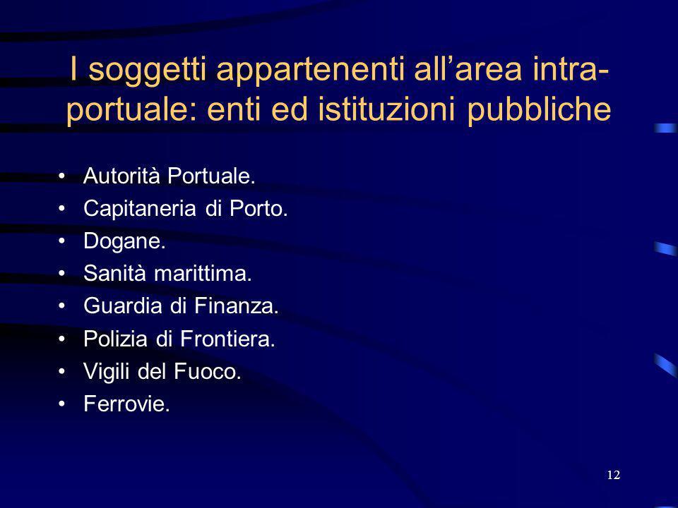 12 I soggetti appartenenti all'area intra- portuale: enti ed istituzioni pubbliche Autorità Portuale.
