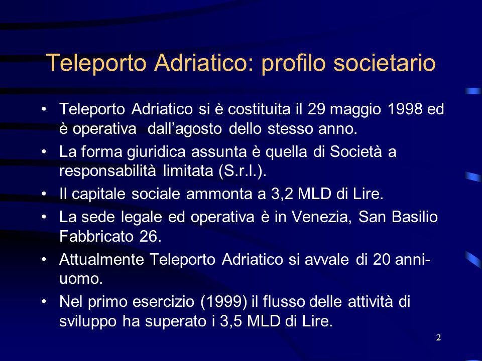 2 Teleporto Adriatico: profilo societario Teleporto Adriatico si è costituita il 29 maggio 1998 ed è operativa dall'agosto dello stesso anno.