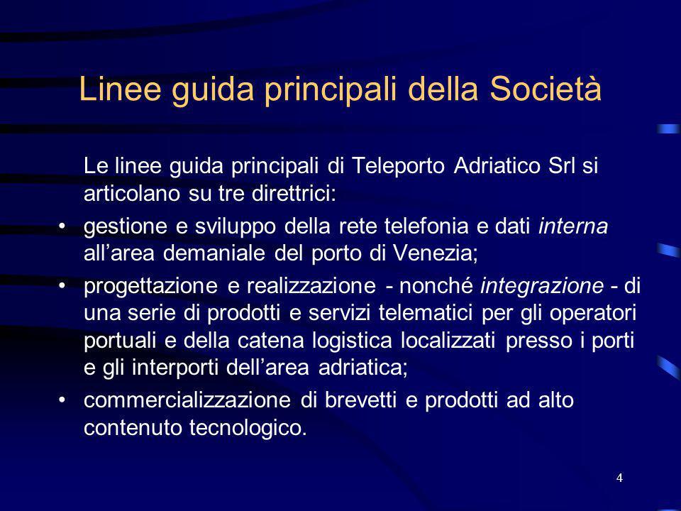 5 Valenze strategiche dell'iniziativa (1) Possibilità di predisporre un'ampia offerta di soluzioni in grado di diminuire gli importi di importanti voci di costo attualmente sostenuti dagli operatori portuali e della logistica, per l'espletamento dei rispettivi servizi.
