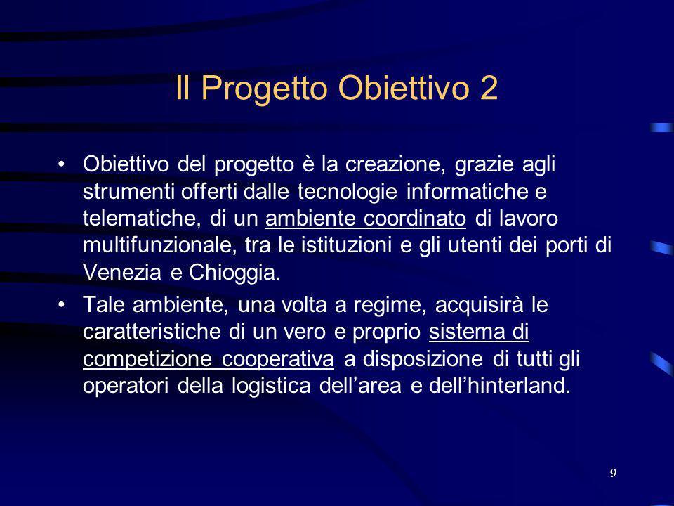 9 Il Progetto Obiettivo 2 Obiettivo del progetto è la creazione, grazie agli strumenti offerti dalle tecnologie informatiche e telematiche, di un ambiente coordinato di lavoro multifunzionale, tra le istituzioni e gli utenti dei porti di Venezia e Chioggia.