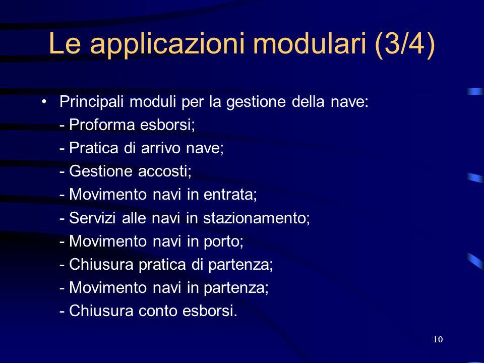 10 Le applicazioni modulari (3/4) Principali moduli per la gestione della nave: - Proforma esborsi; - Pratica di arrivo nave; - Gestione accosti; - Mo
