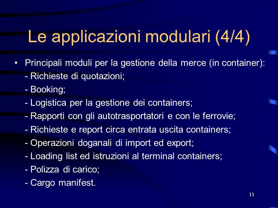 11 Le applicazioni modulari (4/4) Principali moduli per la gestione della merce (in container): - Richieste di quotazioni; - Booking; - Logistica per la gestione dei containers; - Rapporti con gli autotrasportatori e con le ferrovie; - Richieste e report circa entrata uscita containers; - Operazioni doganali di import ed export; - Loading list ed istruzioni al terminal containers; - Polizza di carico; - Cargo manifest.