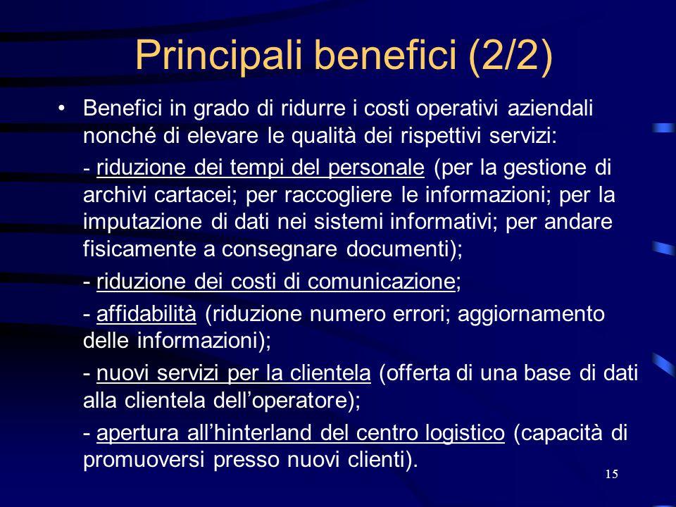 15 Principali benefici (2/2) Benefici in grado di ridurre i costi operativi aziendali nonché di elevare le qualità dei rispettivi servizi: - riduzione