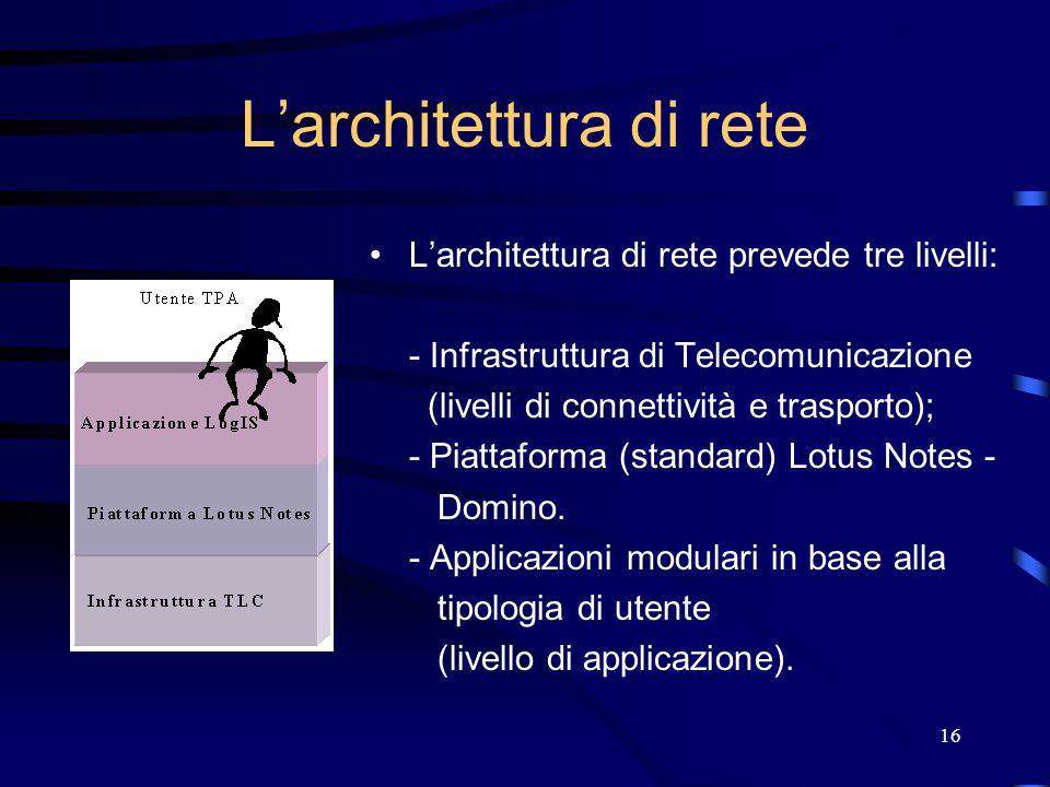 16 L'architettura di rete L'architettura di rete prevede tre livelli: - Infrastruttura di Telecomunicazione (livelli di connettività e trasporto); - Piattaforma (standard) Lotus Notes - Domino.