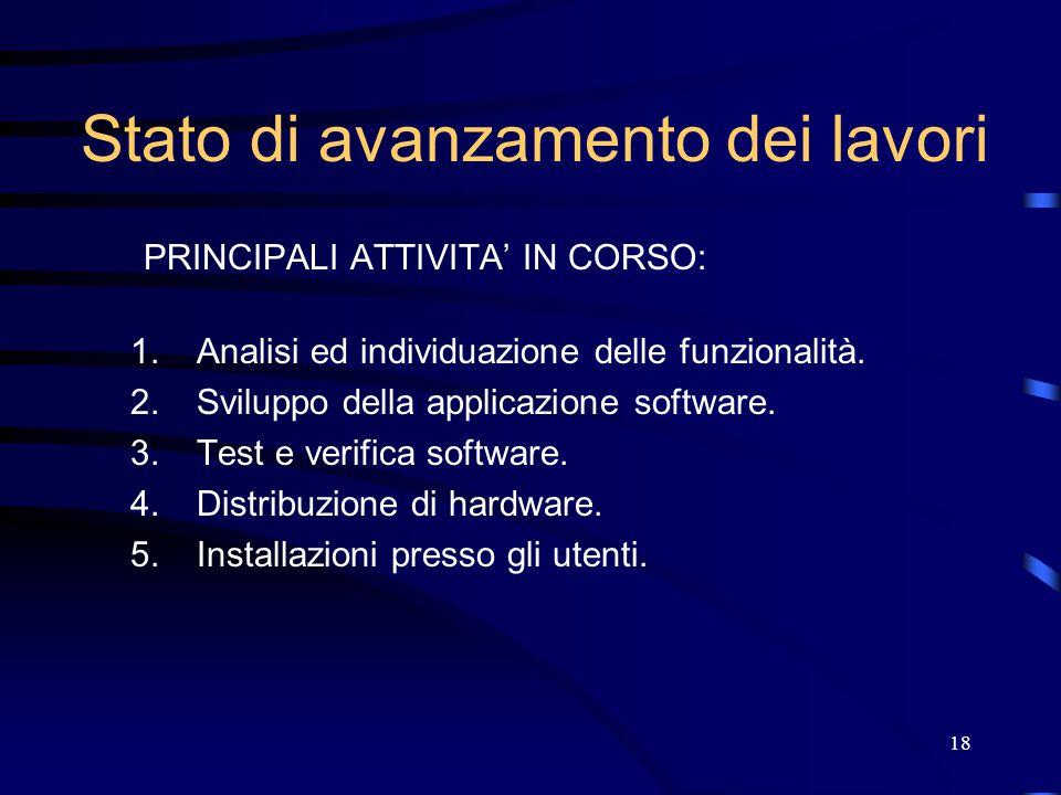 18 Stato di avanzamento dei lavori PRINCIPALI ATTIVITA' IN CORSO: 1.Analisi ed individuazione delle funzionalità. 2.Sviluppo della applicazione softwa