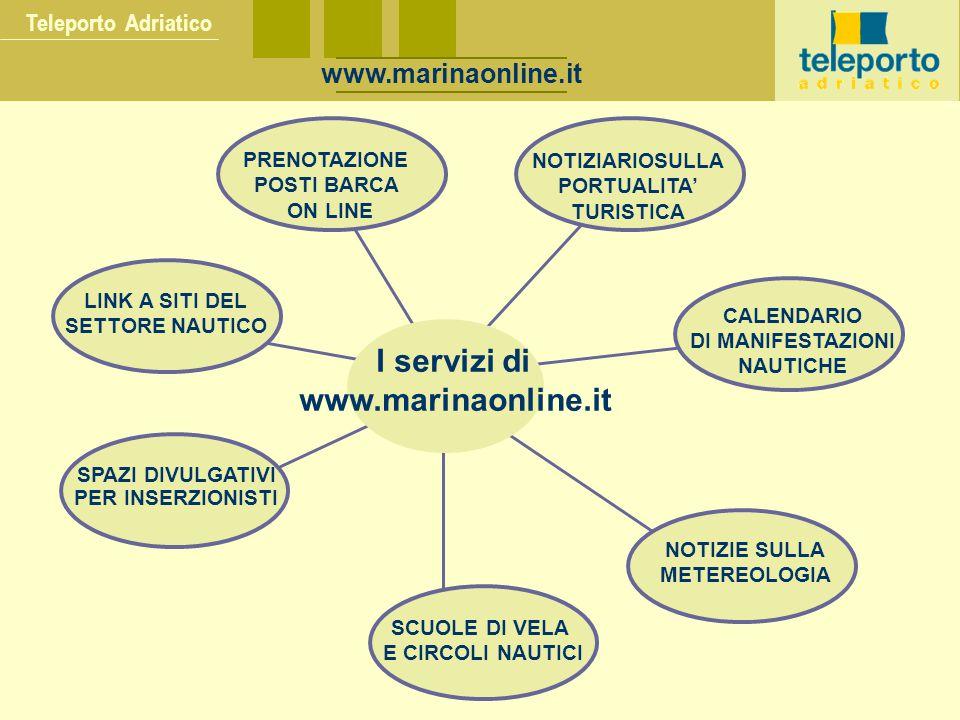 Teleporto Adriatico LINK A SITI DEL SETTORE NAUTICO PRENOTAZIONE POSTI BARCA ON LINE NOTIZIARIOSULLA PORTUALITA' TURISTICA CALENDARIO DI MANIFESTAZIONI NAUTICHE SCUOLE DI VELA E CIRCOLI NAUTICI NOTIZIE SULLA METEREOLOGIA SPAZI DIVULGATIVI PER INSERZIONISTI I servizi di www.marinaonline.it
