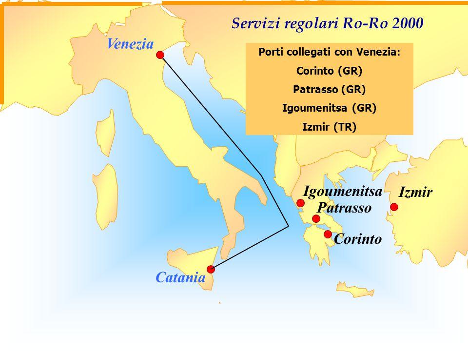 Radiografia di una linea: Venezia-Ravenna- Catania