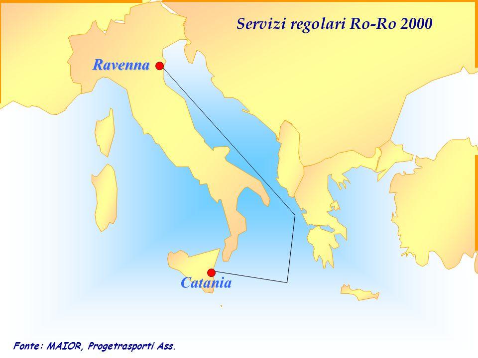 Linea Venezia-Catania A/R
