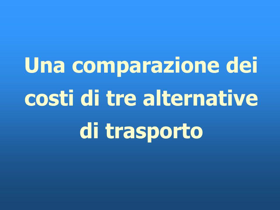 Linea Ravenna-Catania A/R
