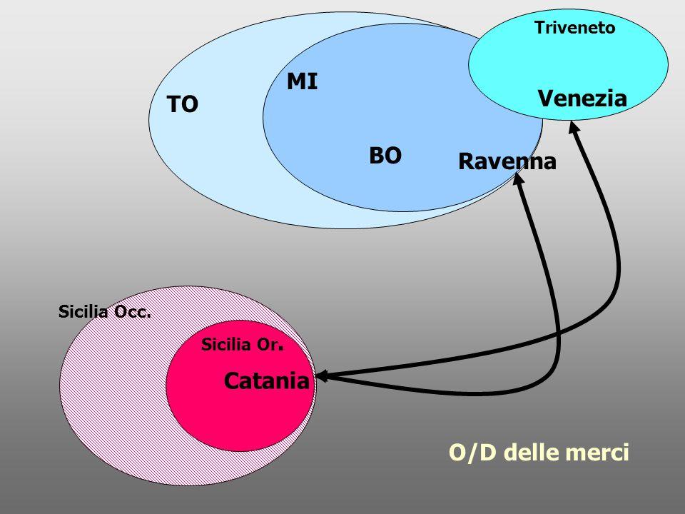 Catania Palermo Termini I. Trapani Cagliari Savona Genova Livorno Napoli Gaeta Venezia Ravenna Servizi regolari Ro-Ro 2000 La rete dei servizi a dispo