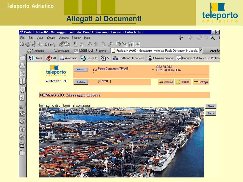 Teleporto Adriatico Allegati ai Documenti