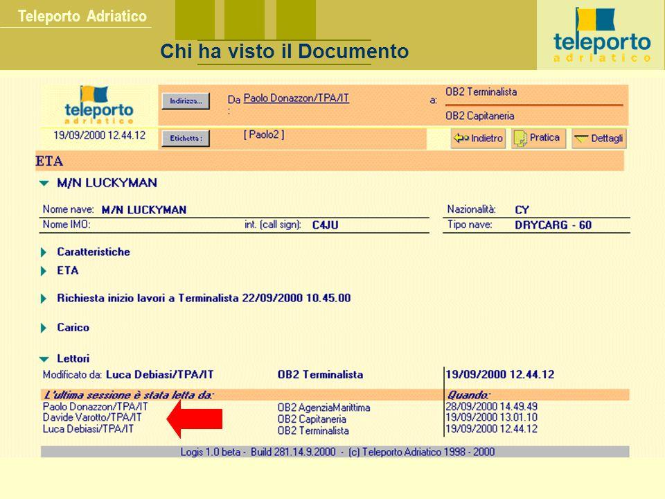 Teleporto Adriatico Chi ha visto il Documento