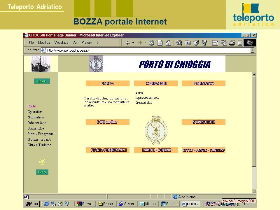Teleporto Adriatico BOZZA portale Internet