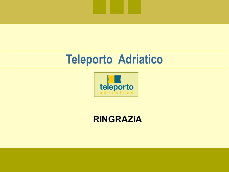 Teleporto Adriatico RINGRAZIA