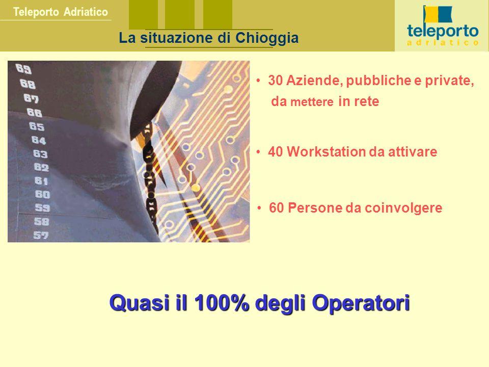 Teleporto Adriatico La situazione di Chioggia 30 Aziende, pubbliche e private, da mettere in rete 40 Workstation da attivare 60 Persone da coinvolgere Quasi il 100% degli Operatori
