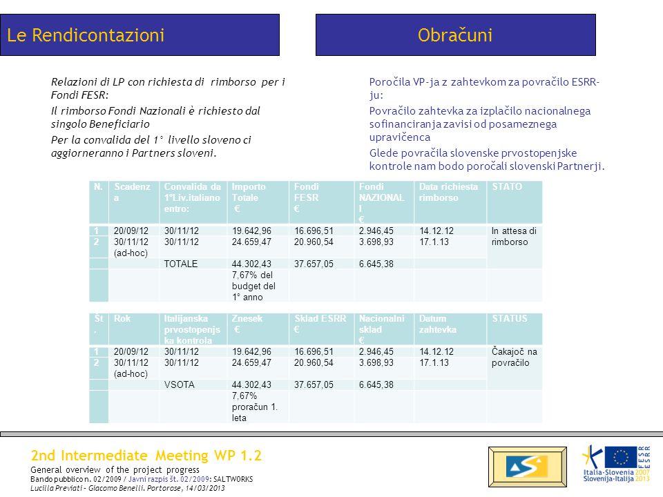 Poročila VP-ja z zahtevkom za povračilo ESRR- ju: Povračilo zahtevka za izplačilo nacionalnega sofinanciranja zavisi od posameznega upravičenca Glede povračila slovenske prvostopenjske kontrole nam bodo poročali slovenski Partnerji.