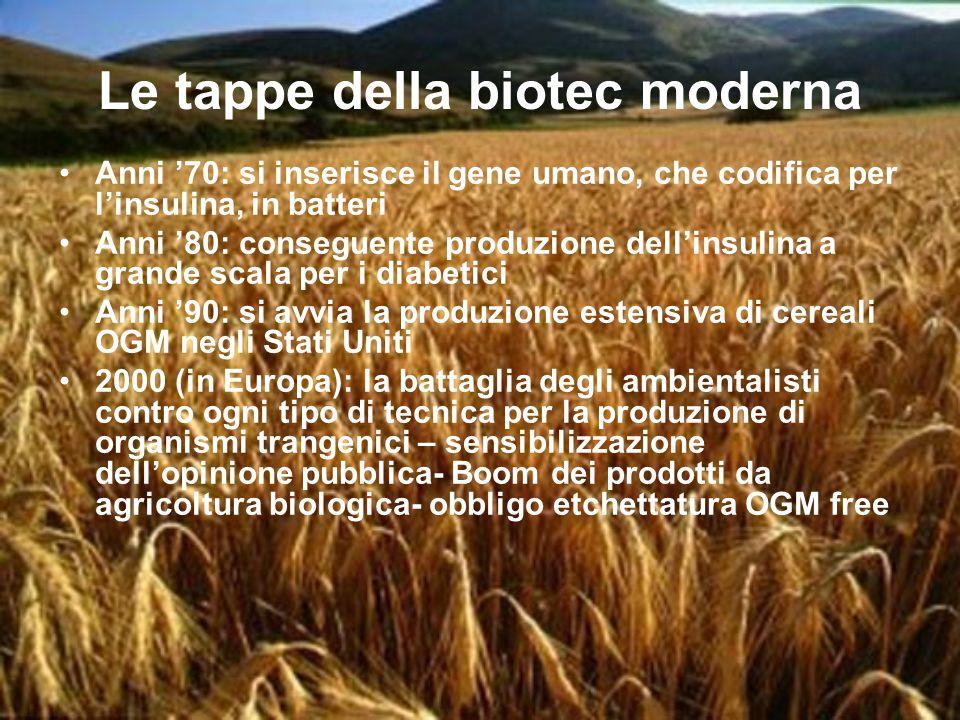 Le tappe della biotec moderna Anni '70: si inserisce il gene umano, che codifica per l'insulina, in batteri Anni '80: conseguente produzione dell'insulina a grande scala per i diabetici Anni '90: si avvia la produzione estensiva di cereali OGM negli Stati Uniti 2000 (in Europa): la battaglia degli ambientalisti contro ogni tipo di tecnica per la produzione di organismi trangenici – sensibilizzazione dell'opinione pubblica- Boom dei prodotti da agricoltura biologica- obbligo etchettatura OGM free