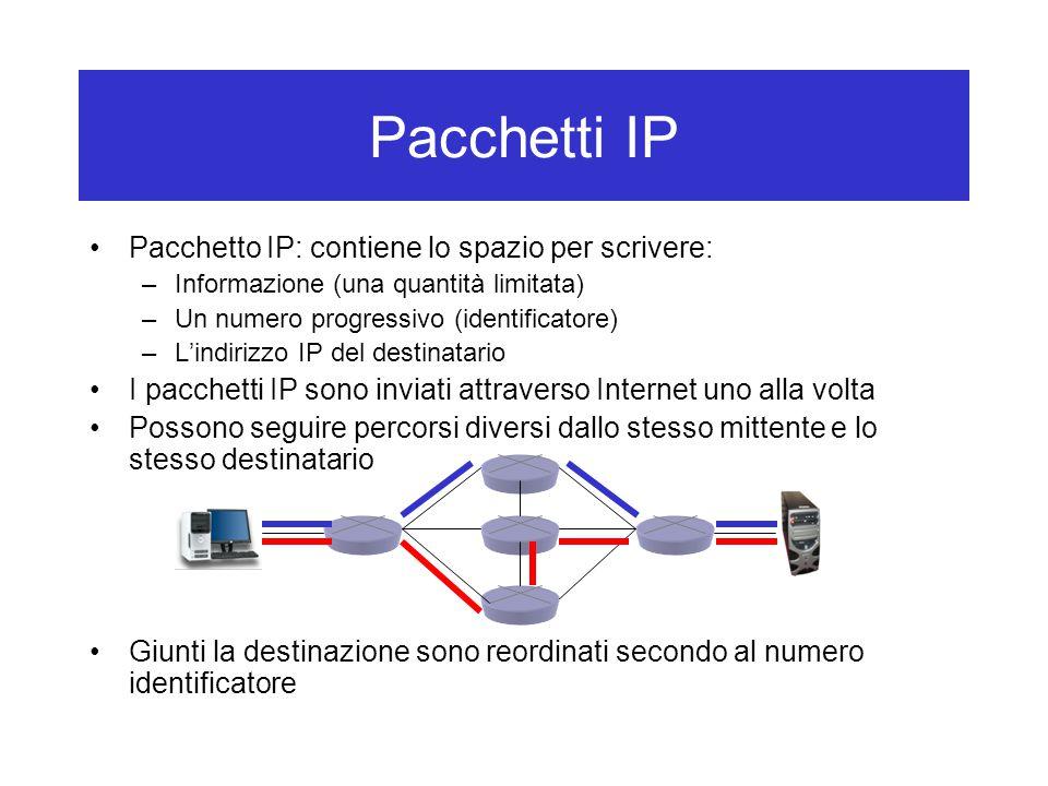 Pacchetti IP Pacchetto IP: contiene lo spazio per scrivere: –Informazione (una quantità limitata) –Un numero progressivo (identificatore) –L'indirizzo IP del destinatario I pacchetti IP sono inviati attraverso Internet uno alla volta Possono seguire percorsi diversi dallo stesso mittente e lo stesso destinatario Giunti la destinazione sono reordinati secondo al numero identificatore