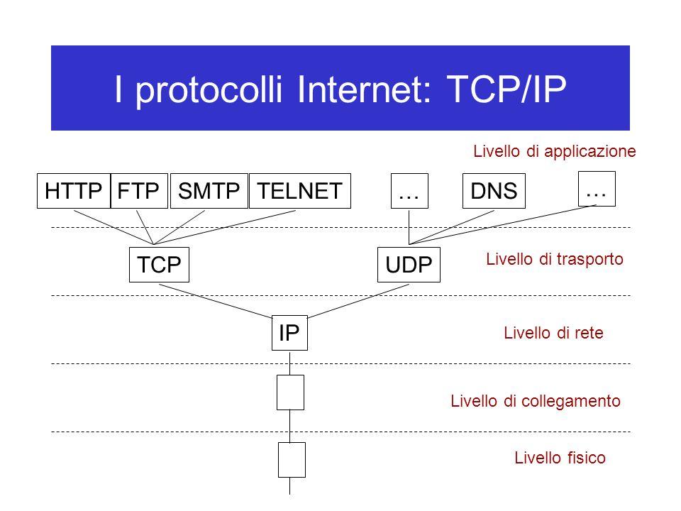 I protocolli Internet: TCP/IP IP TCPUDP HTTPFTPSMTPTELNETDNS… … Livello di applicazione Livello di trasporto Livello di rete Livello di collegamento Livello fisico