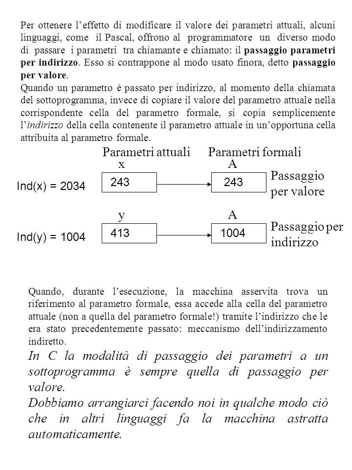 Per ottenere l'effetto di modificare il valore dei parametri attuali, alcuni linguaggi, come il Pascal, offrono al programmatore un diverso modo di passare i parametri tra chiamante e chiamato: il passaggio parametri per indirizzo.
