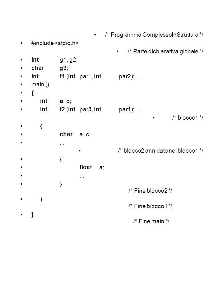 /* Programma ComplessoInStruttura */ #include /* Parte dichiarativa globale */ intg1, g2; charg3; intf1 (intpar1, intpar2);...