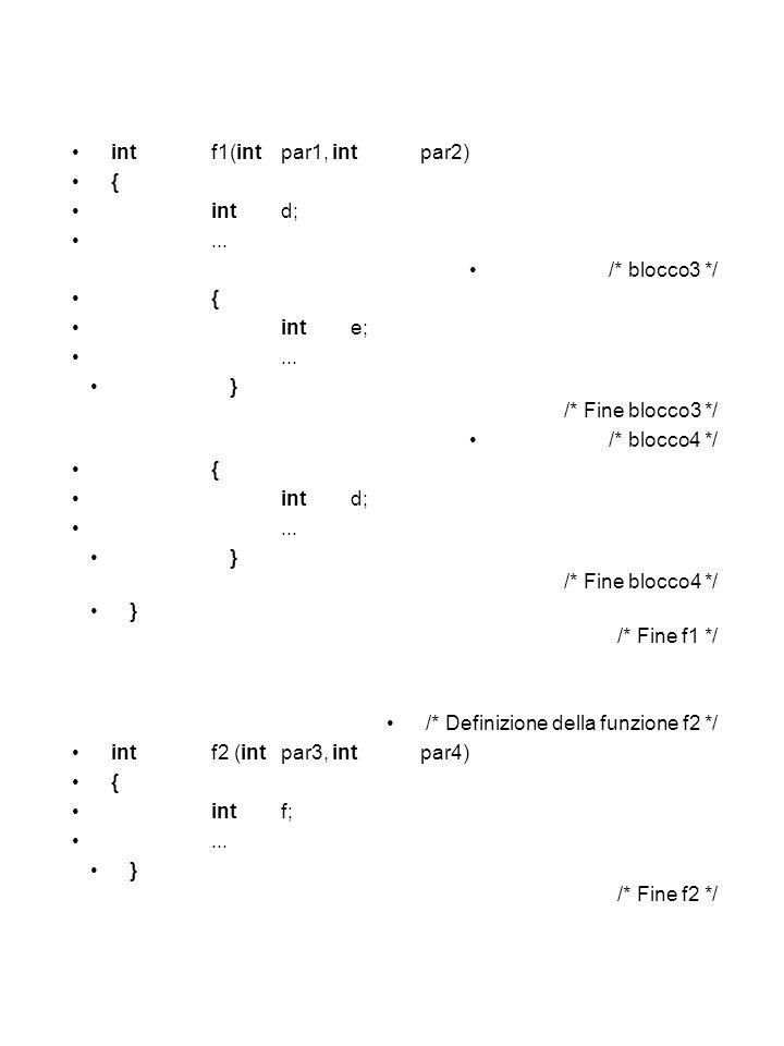 intf1(intpar1, intpar2) { intd;.../* blocco3 */ { inte;...