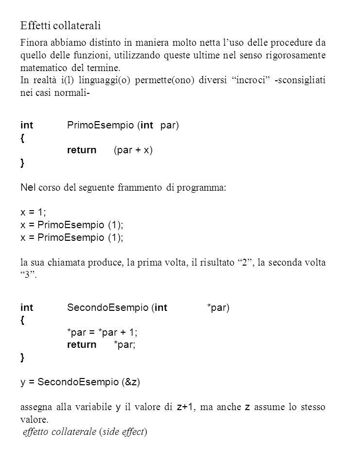 Effetti collaterali Finora abbiamo distinto in maniera molto netta l'uso delle procedure da quello delle funzioni, utilizzando queste ultime nel senso rigorosamente matematico del termine.