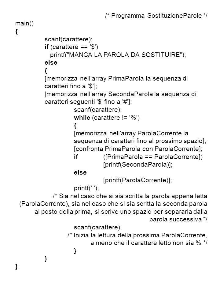 /* Programma SostituzioneParole */ main() { scanf(carattere); if (carattere == $ ) printf( MANCA LA PAROLA DA SOSTITUIRE ); else { [memorizza nell array PrimaParola la sequenza di caratteri fino a $ ]; [memorizza nell array SecondaParola la sequenza di caratteri seguenti $ fino a # ]; scanf(carattere); while (carattere != % ) { [memorizza nell array ParolaCorrente la sequenza di caratteri fino al prossimo spazio]; [confronta PrimaParola con ParolaCorrente]; if([PrimaParola == ParolaCorrente]) [printf(SecondaParola)]; else [printf(ParolaCorrente)]; printf( ); /* Sia nel caso che si sia scritta la parola appena letta (ParolaCorrente), sia nel caso che si sia scritta la seconda parola al posto della prima, si scrive uno spazio per separarla dalla parola successiva */ scanf(carattere); /* Inizia la lettura della prossima ParolaCorrente, a meno che il carattere letto non sia % */ }