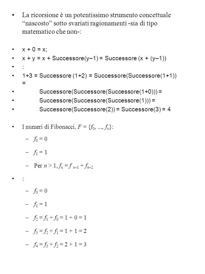 La ricorsione è un potentissimo strumento concettuale nascosto sotto svariati ragionamenti -sia di tipo matematico che non-: x + 0 = x; x + y = x + Successore(y–1) = Successore (x + (y–1)) : 1+3 =Successore (1+2) = Successore(Successore(1+1)) = Successore(Successore(Successore(1+0))) = Successore(Successore(Successore(1))) = Successore(Successore(2)) = Successore(3) = 4 I numeri di Fibonacci, F = {f 0,..., f n }: –f 0 = 0 –f 1 = 1 –Per n > 1, f n = f n–1 + f n–2 : –f 0 = 0 –f 1 = 1 –f 2 = f 1 + f 0 = 1 + 0 = 1 –f 3 = f 2 + f 1 = 1 + 1 = 2 –f 4 = f 3 + f 2 = 2 + 1 = 3