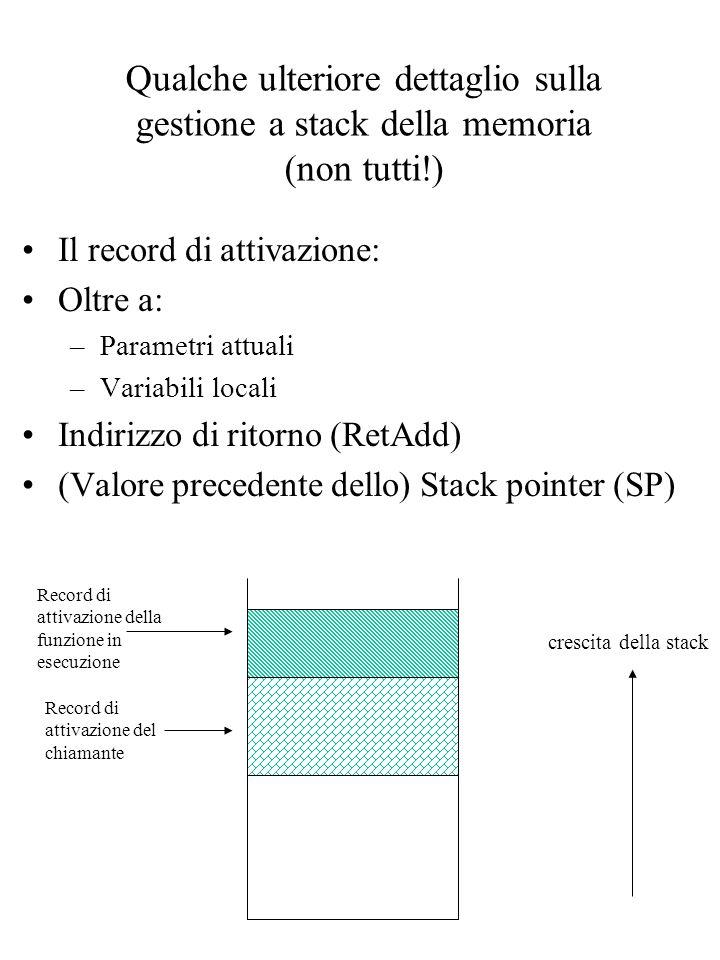 Qualche ulteriore dettaglio sulla gestione a stack della memoria (non tutti!) Il record di attivazione: Oltre a: –Parametri attuali –Variabili locali Indirizzo di ritorno (RetAdd) (Valore precedente dello) Stack pointer (SP) crescita della stack Record di attivazione della funzione in esecuzione Record di attivazione del chiamante