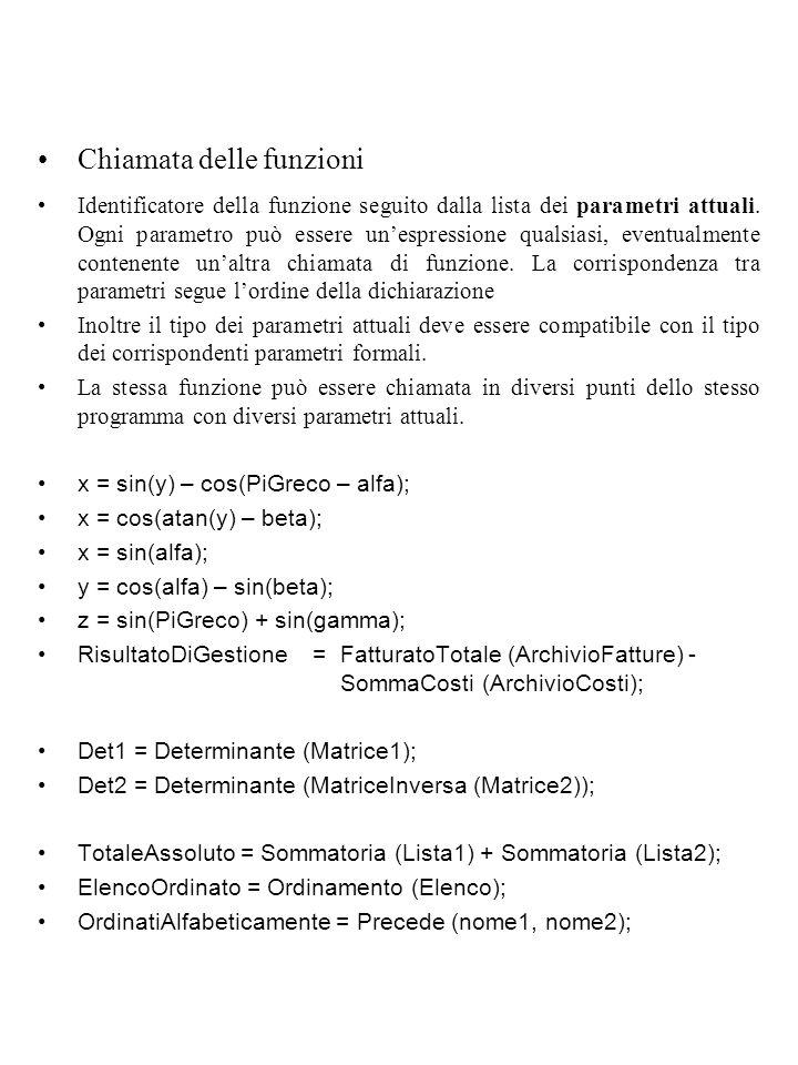 Chiamata delle funzioni Identificatore della funzione seguito dalla lista dei parametri attuali.
