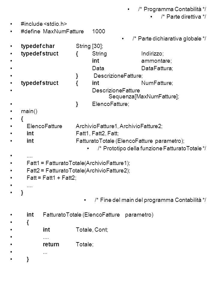 /* Programma Contabilità */ /* Parte direttiva */ #include #defineMaxNumFatture1000 /* Parte dichiarativa globale */ typedef charString [30]; typedef struct{StringIndirizzo; intammontare; DataDataFattura; } DescrizioneFatture; typedef struct{intNumFatture; DescrizioneFatture Sequenza[MaxNumFatture]; } ElencoFatture; main() { ElencoFattureArchivioFatture1, ArchivioFatture2; intFatt1, Fatt2, Fatt; intFatturatoTotale (ElencoFatture parametro); /* Prototipo della funzione FatturatoTotale */....