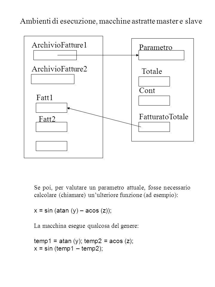 Ambienti di esecuzione, macchine astratte master e slave Se poi, per valutare un parametro attuale, fosse necessario calcolare (chiamare) un'ulteriore funzione (ad esempio): x = sin (atan (y) – acos (z)); La macchina esegue qualcosa del genere: temp1 = atan (y); temp2 = acos (z); x = sin (temp1 – temp2); ArchivioFatture1 ArchivioFatture2 Fatt1 Fatt2 Parametro Totale Cont FatturatoTotale