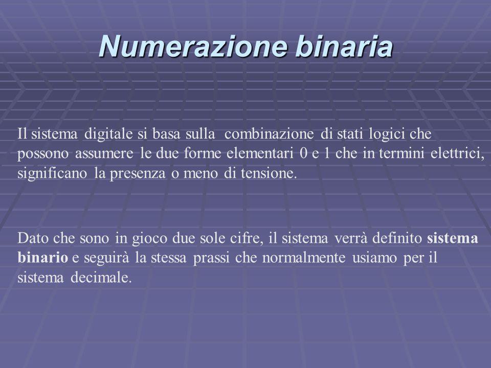 Il sistema digitale si basa sulla combinazione di stati logici che possono assumere le due forme elementari 0 e 1 che in termini elettrici, significan