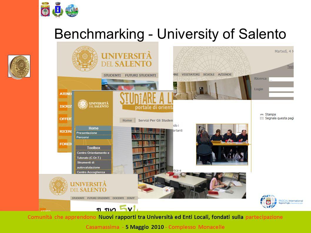Comunità che apprendono Nuovi rapporti tra Università ed Enti Locali, fondati sulla partecipazione Casamassima - 5 Maggio 2010 - Complesso Monacelle Logo Università Benchmarking - University of Salento