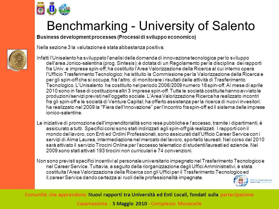 Comunità che apprendono Nuovi rapporti tra Università ed Enti Locali, fondati sulla partecipazione Casamassima - 5 Maggio 2010 - Complesso Monacelle Logo Università Benchmarking - University of Salento Business development processes (Processi di sviluppo economico) Nella sezione 3 la valutazione è stata abbastanza positiva.