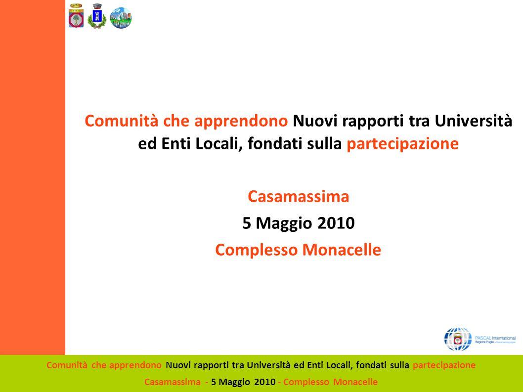 Comunità che apprendono Nuovi rapporti tra Università ed Enti Locali, fondati sulla partecipazione Casamassima - 5 Maggio 2010 - Complesso Monacelle Tiziana CORTI Regione Puglia Gruppo di lavoro PURE