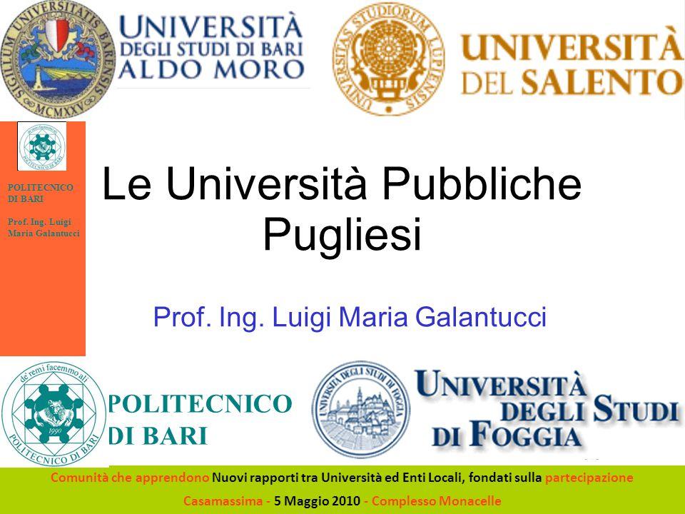 Comunità che apprendono Nuovi rapporti tra Università ed Enti Locali, fondati sulla partecipazione Casamassima - 5 Maggio 2010 - Complesso Monacelle Logo Università POLITECNICO DI BARI Prof.