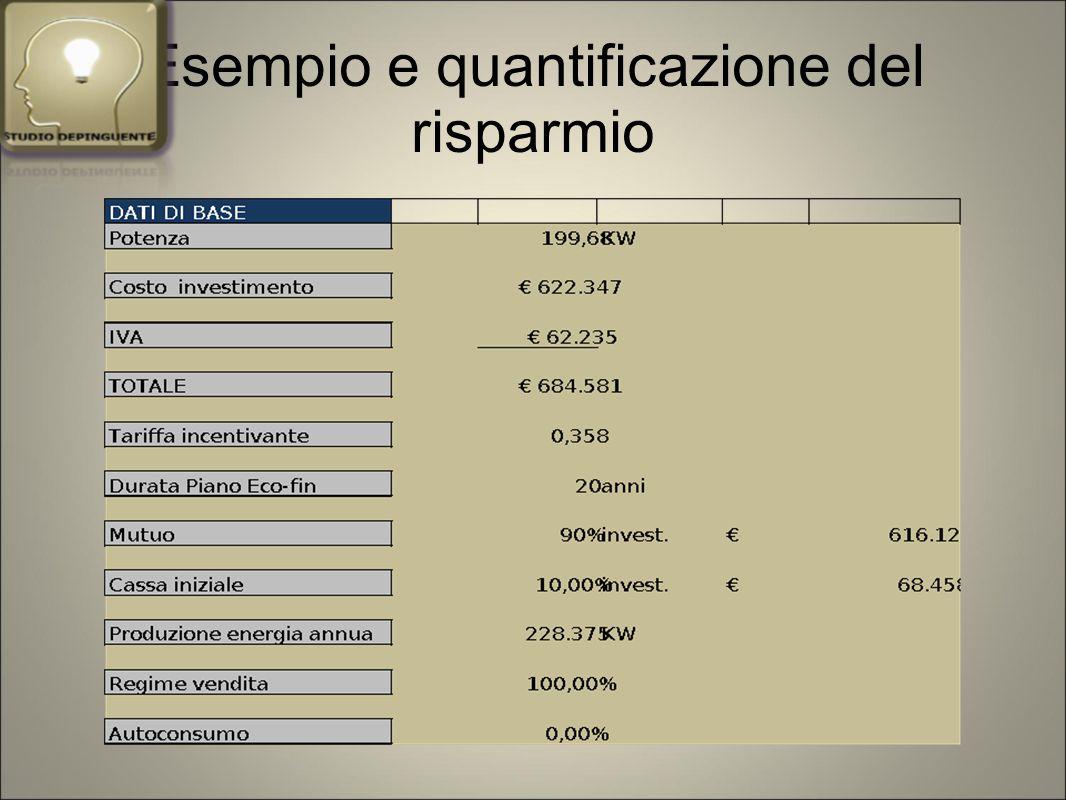 Esempio e quantificazione del risparmio
