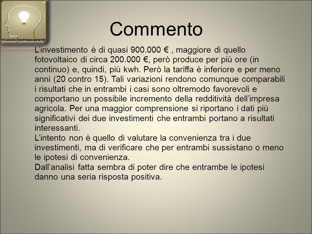 Commento L'investimento è di quasi 900.000 €, maggiore di quello fotovoltaico di circa 200.000 €, però produce per più ore (in continuo) e, quindi, più kwh.