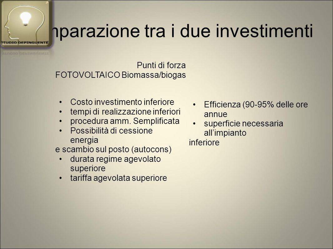 Comparazione tra i due investimenti Punti di forza FOTOVOLTAICO Biomassa/biogas Costo investimento inferiore tempi di realizzazione inferiori procedura amm.