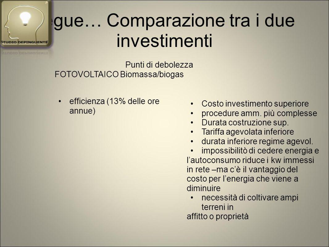 segue… Comparazione tra i due investimenti Punti di debolezza FOTOVOLTAICO Biomassa/biogas efficienza (13% delle ore annue) Costo investimento superio