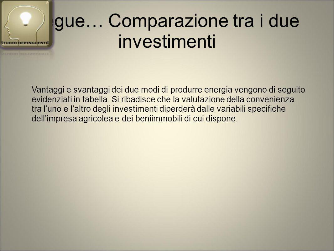 segue… Comparazione tra i due investimenti Vantaggi e svantaggi dei due modi di produrre energia vengono di seguito evidenziati in tabella. Si ribadis