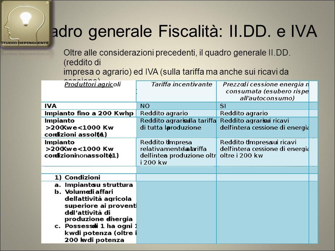 Quadro generale Fiscalità: II.DD. e IVA Oltre alle considerazioni precedenti, il quadro generale II.DD. (reddito di impresa o agrario) ed IVA (sulla t