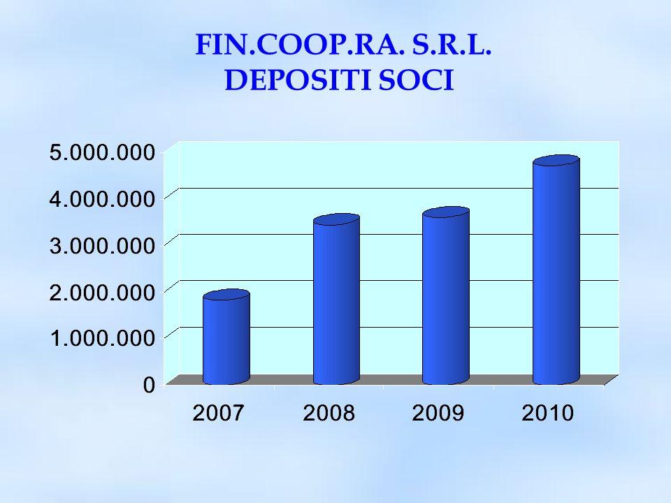 FIN.COOP.RA. S.R.L. DEPOSITI SOCI