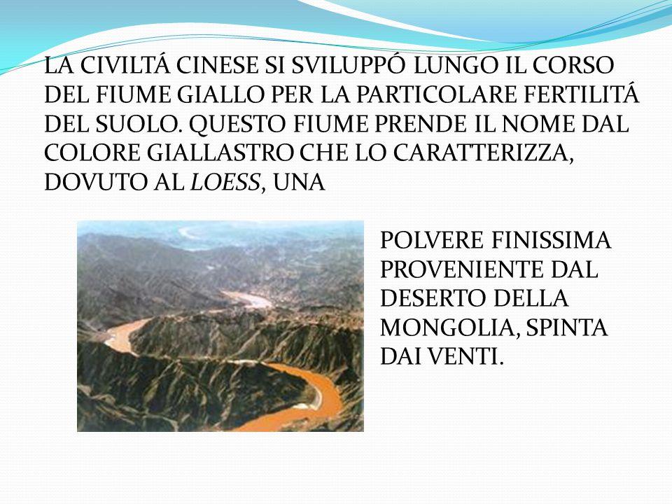 QUANDO.a.C. 1000150020003000 d.C. 0 500 PICCOLI VIAGGI AGRICOLI SULLE RIVE DEL FIUME GIALLO.