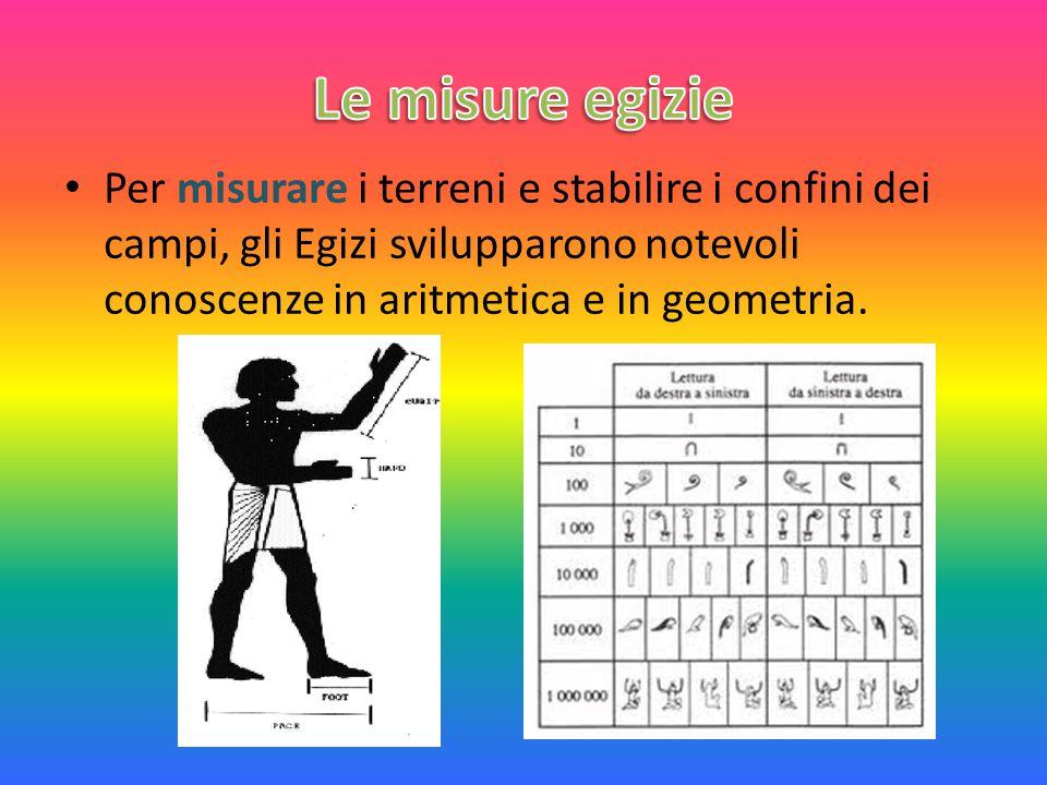 Per misurare i terreni e stabilire i confini dei campi, gli Egizi svilupparono notevoli conoscenze in aritmetica e in geometria.